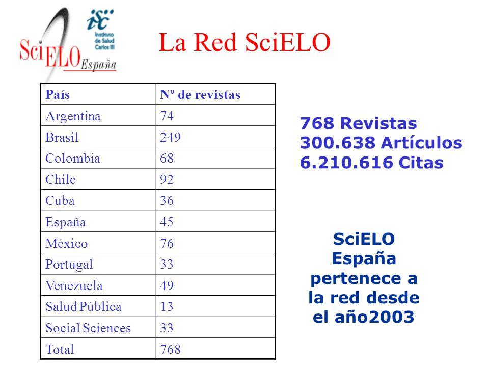 SciELO España pertenece a la red desde el año2003