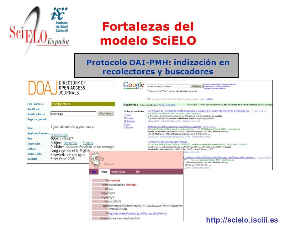 Fortalezas del modelo SciELO
