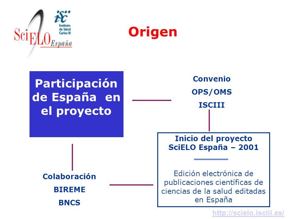 Participación de España en el proyecto