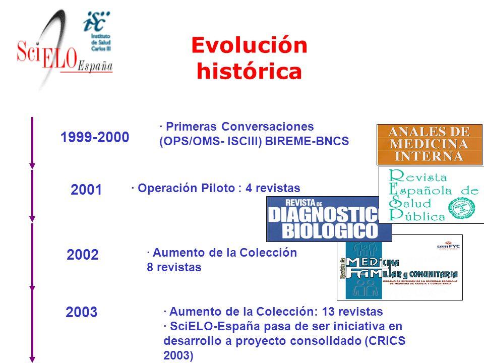Evolución histórica 1999-2000. · Primeras Conversaciones (OPS/OMS- ISCIII) BIREME-BNCS. 2001. · Operación Piloto : 4 revistas.