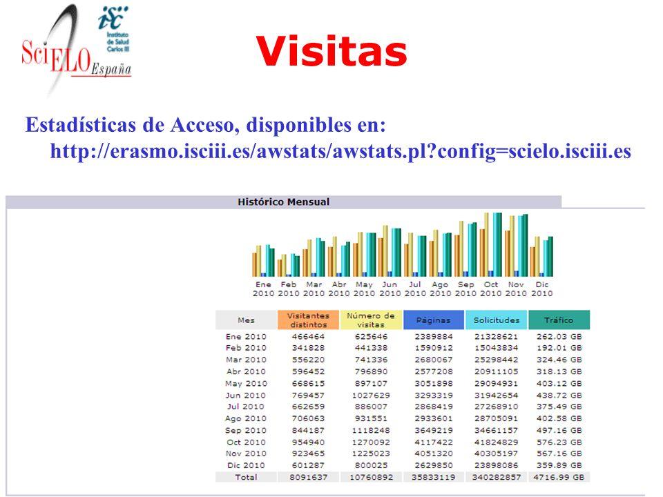 Visitas Estadísticas de Acceso, disponibles en: http://erasmo.isciii.es/awstats/awstats.pl config=scielo.isciii.es.