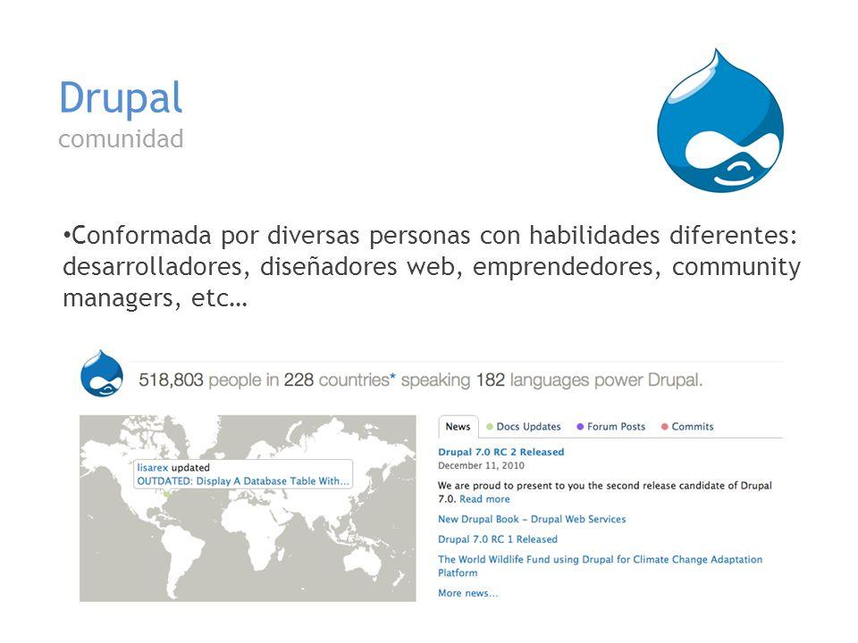 Drupal comunidad