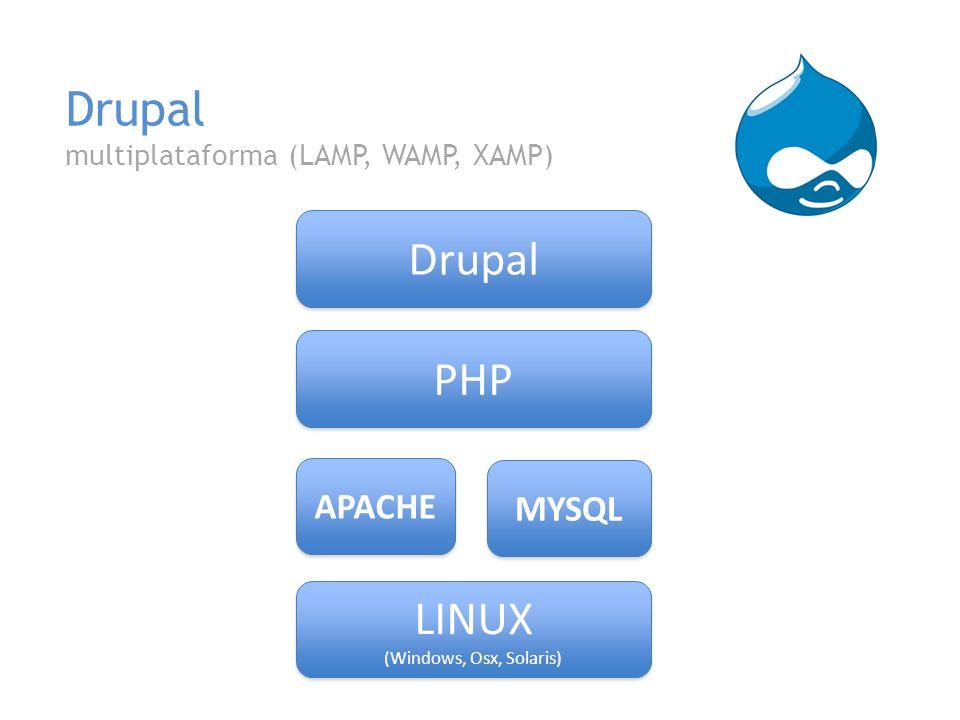 Drupal multiplataforma (LAMP, WAMP, XAMP)