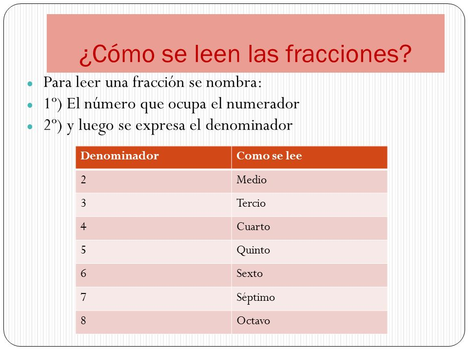 ¿Cómo se leen las fracciones