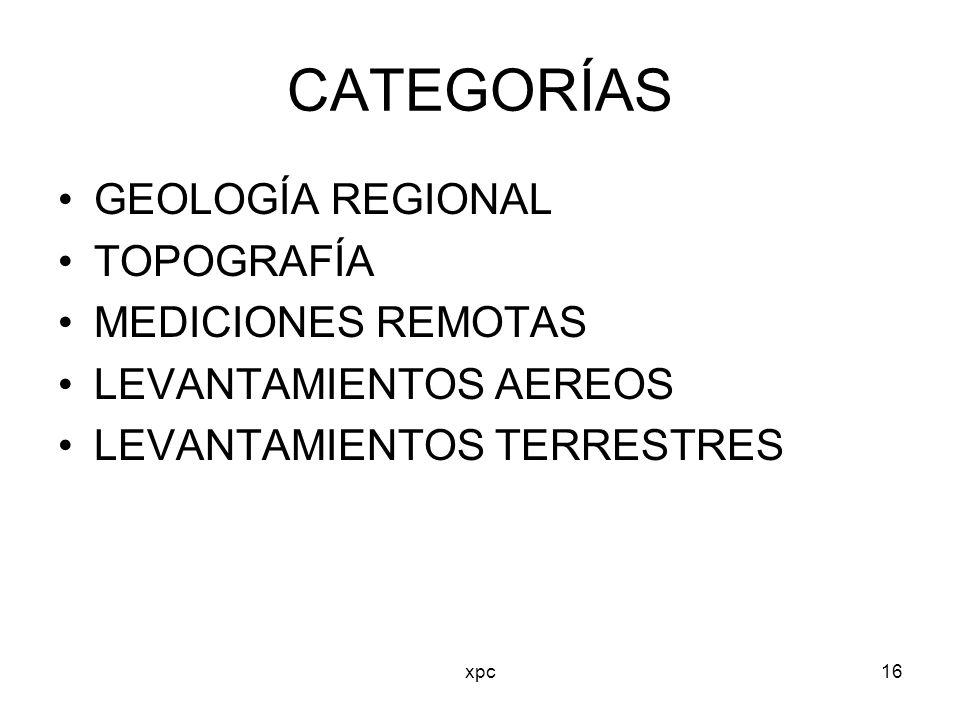 CATEGORÍAS GEOLOGÍA REGIONAL TOPOGRAFÍA MEDICIONES REMOTAS