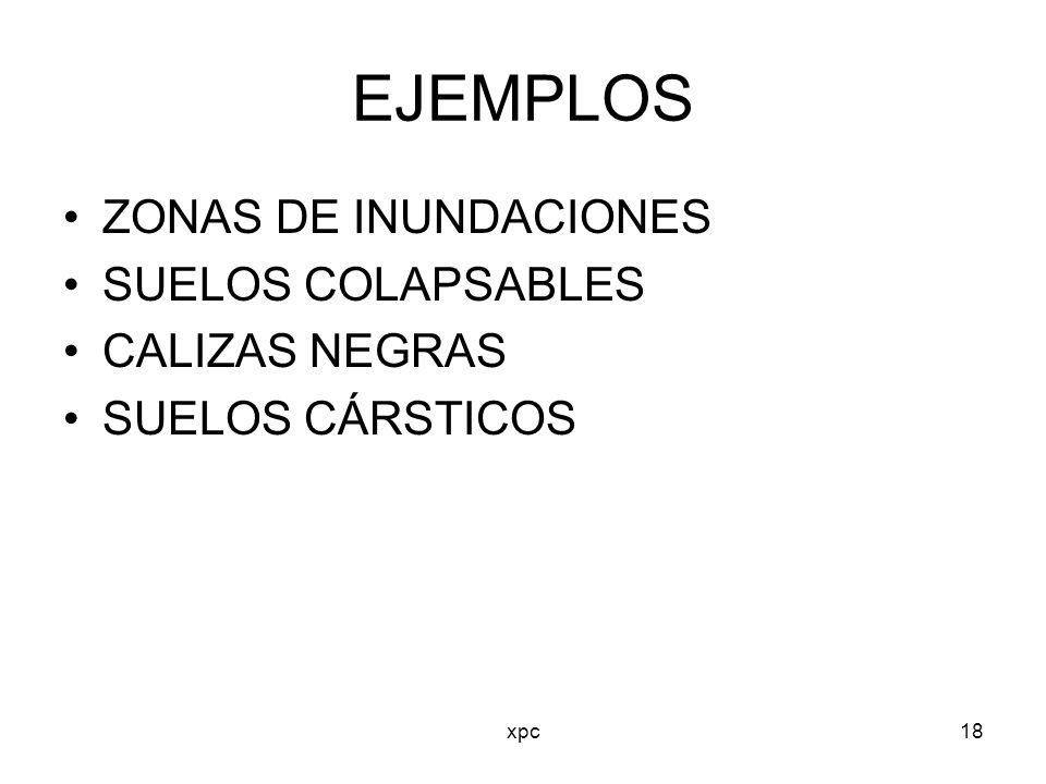 EJEMPLOS ZONAS DE INUNDACIONES SUELOS COLAPSABLES CALIZAS NEGRAS