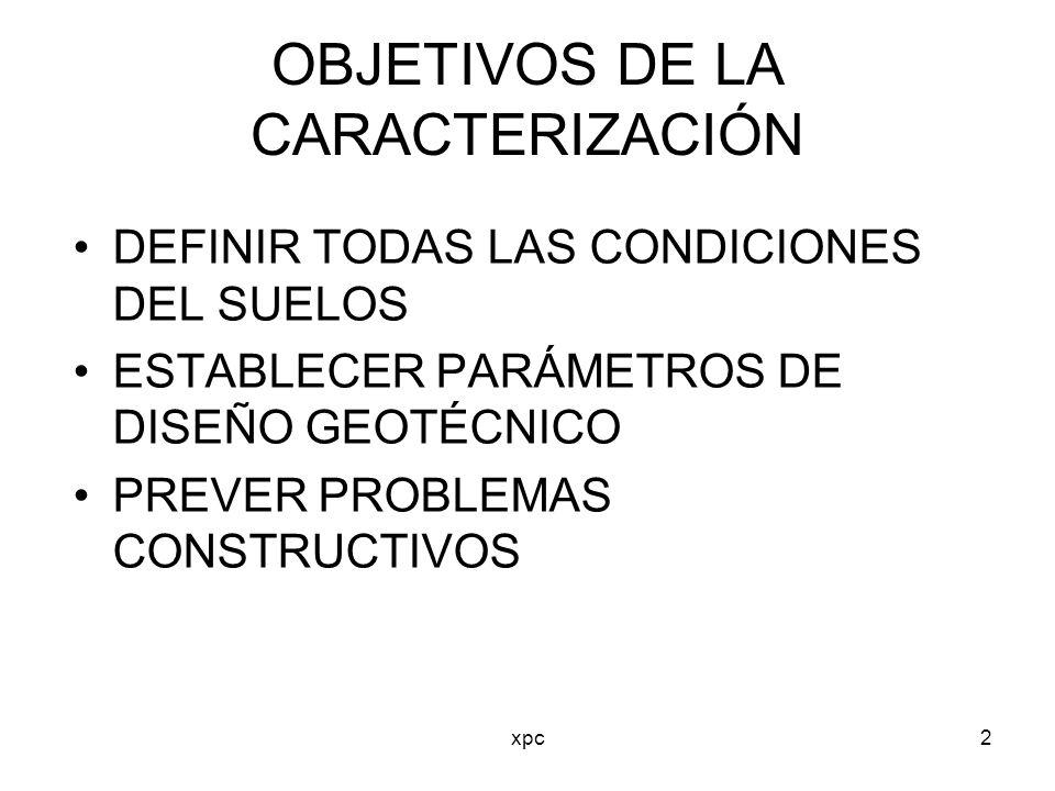 OBJETIVOS DE LA CARACTERIZACIÓN
