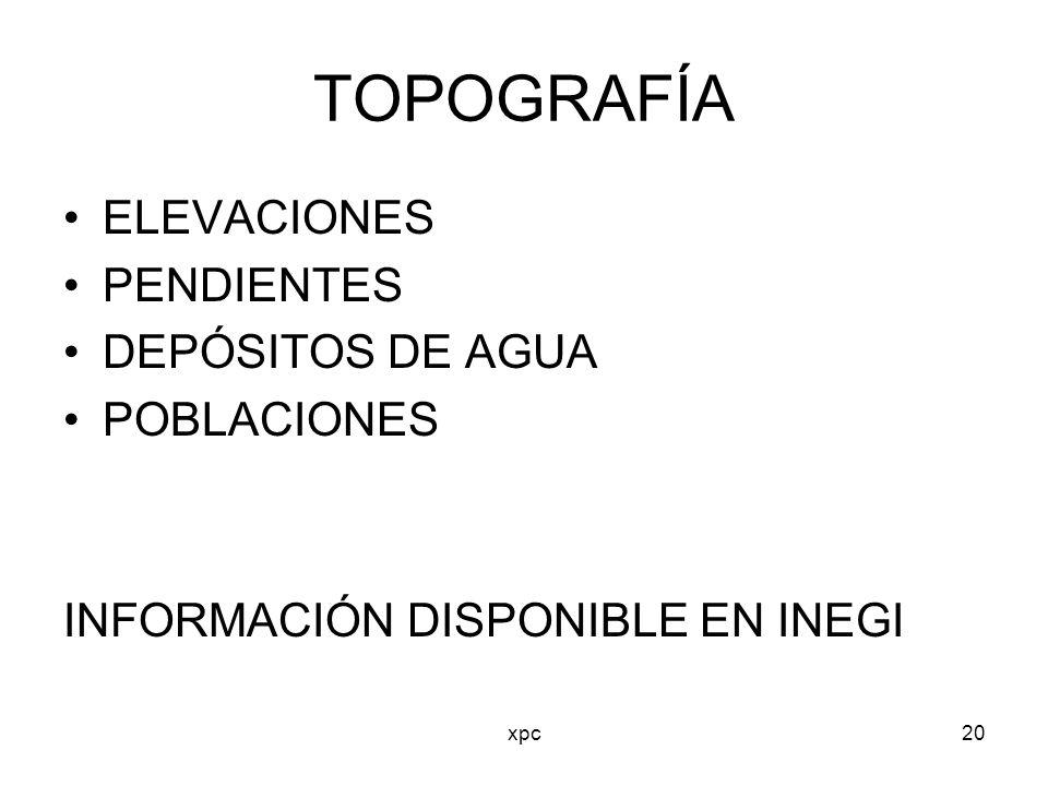 TOPOGRAFÍA ELEVACIONES PENDIENTES DEPÓSITOS DE AGUA POBLACIONES