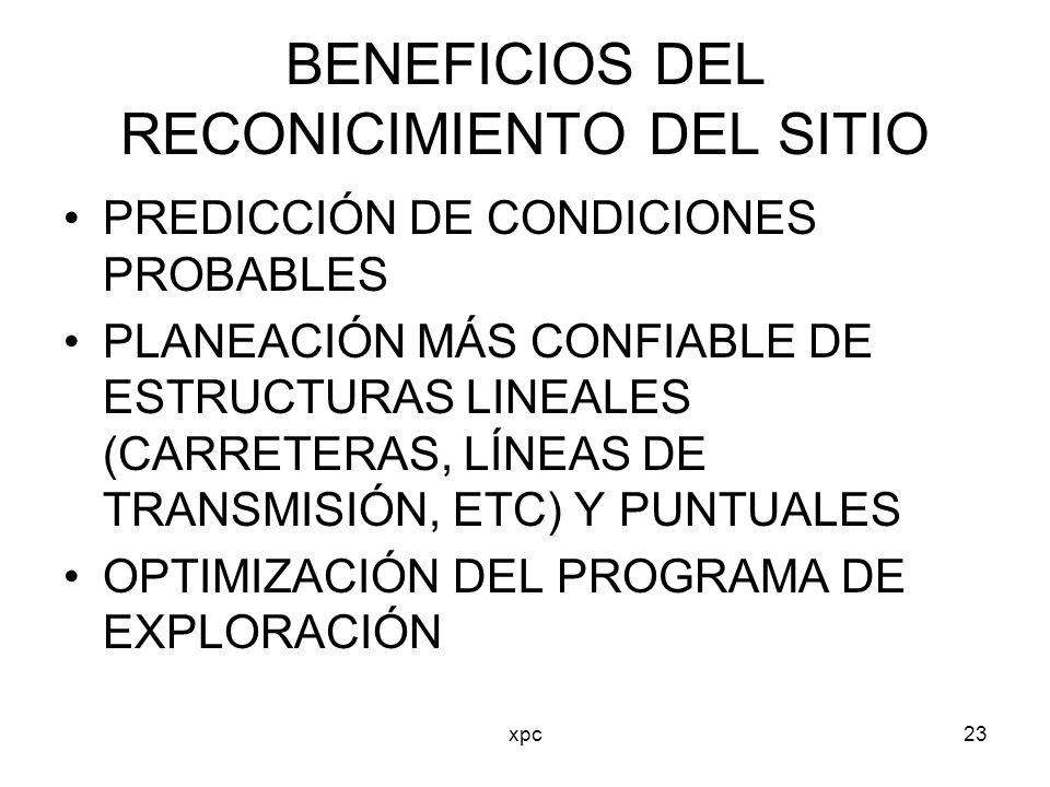 BENEFICIOS DEL RECONICIMIENTO DEL SITIO