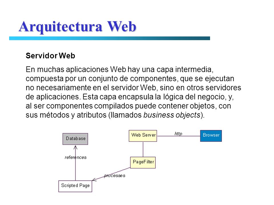 Arquitectura Web Servidor Web