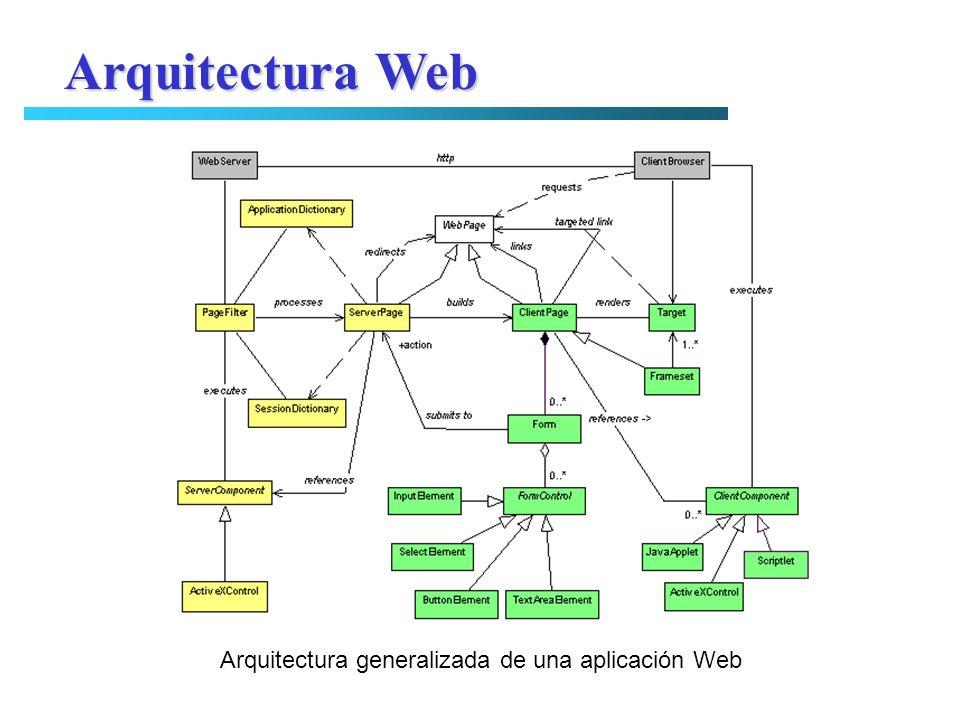 Arquitectura Web Arquitectura generalizada de una aplicación Web