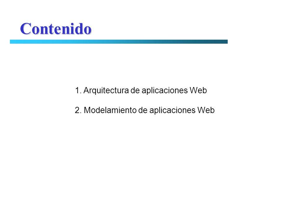 Contenido 1. Arquitectura de aplicaciones Web