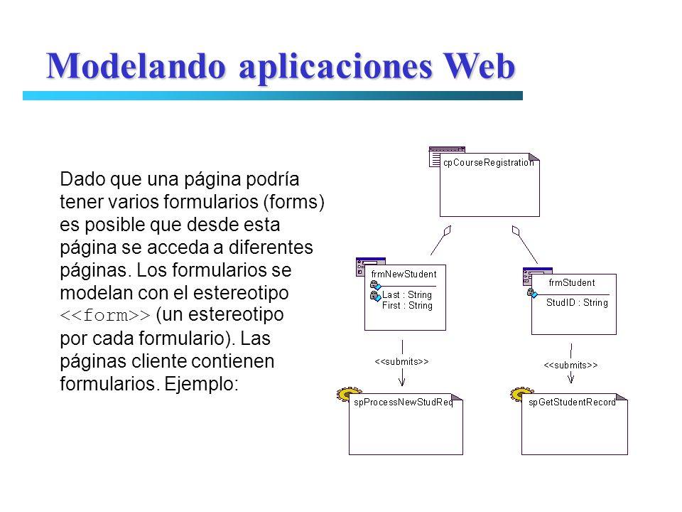 Modelando aplicaciones Web