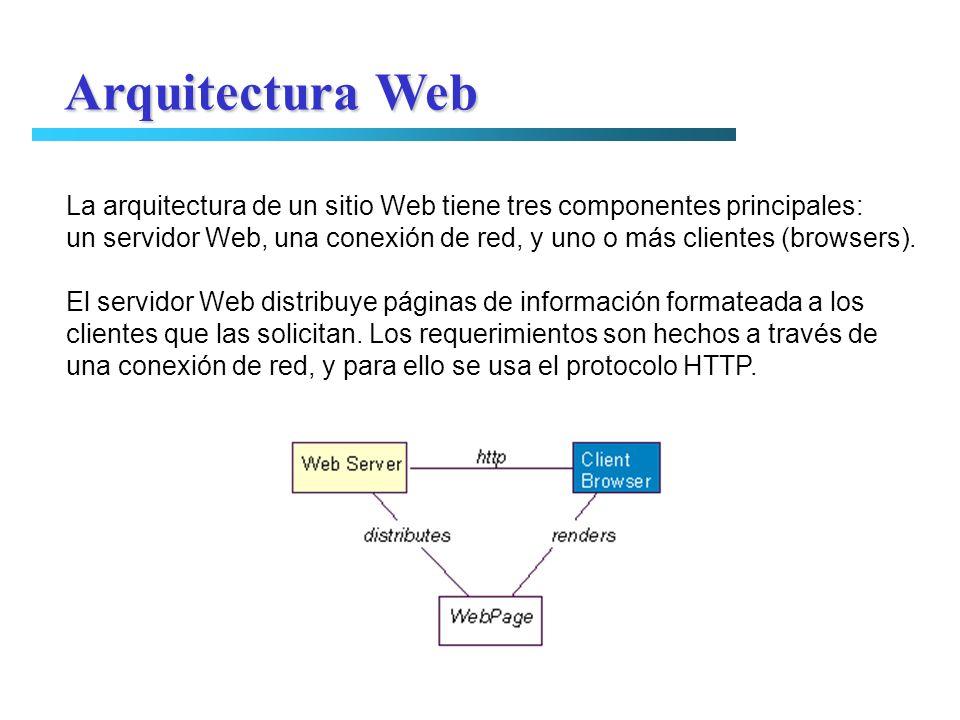 Arquitectura Web La arquitectura de un sitio Web tiene tres componentes principales: