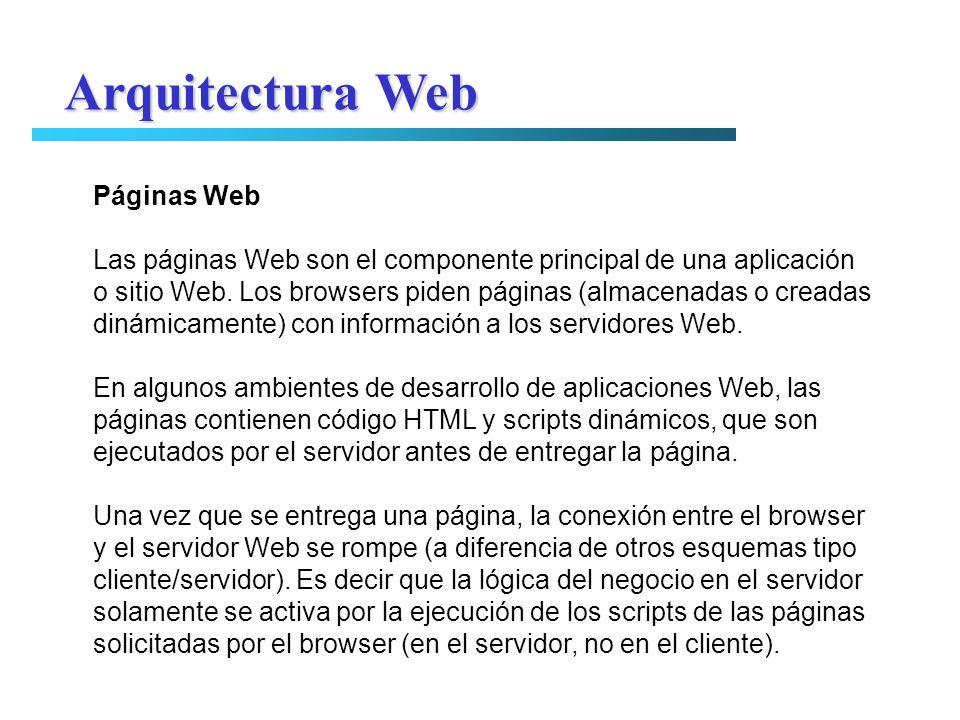 Arquitectura Web Páginas Web