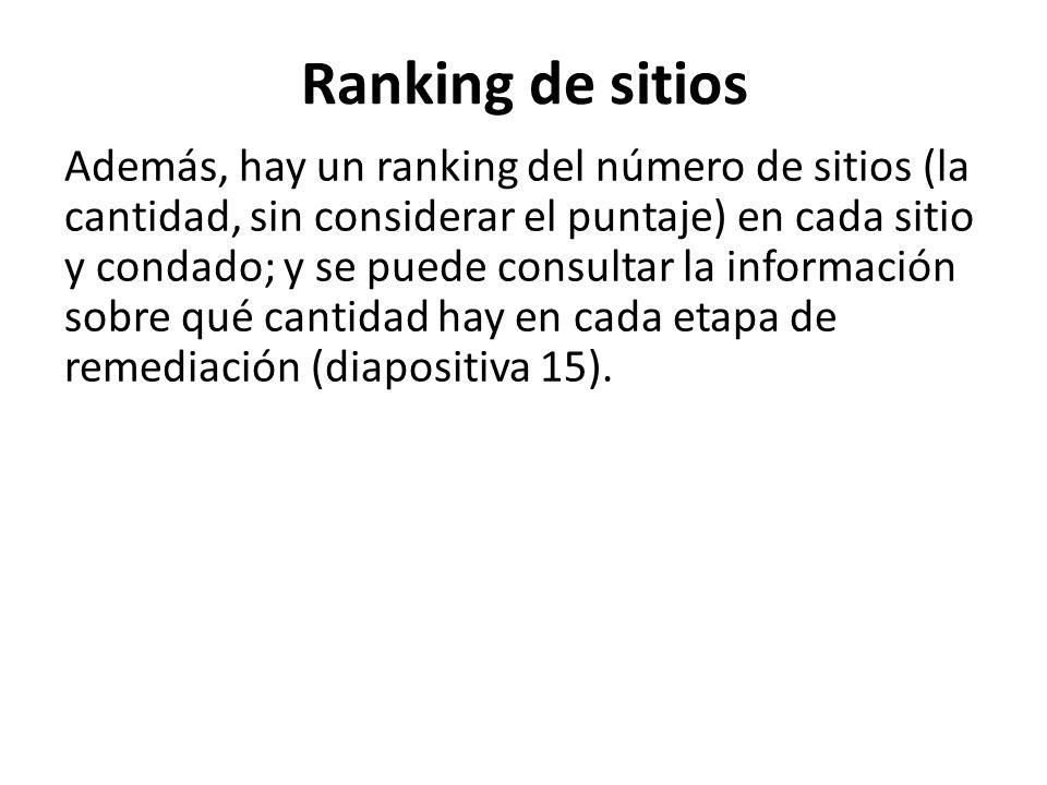 Ranking de sitios