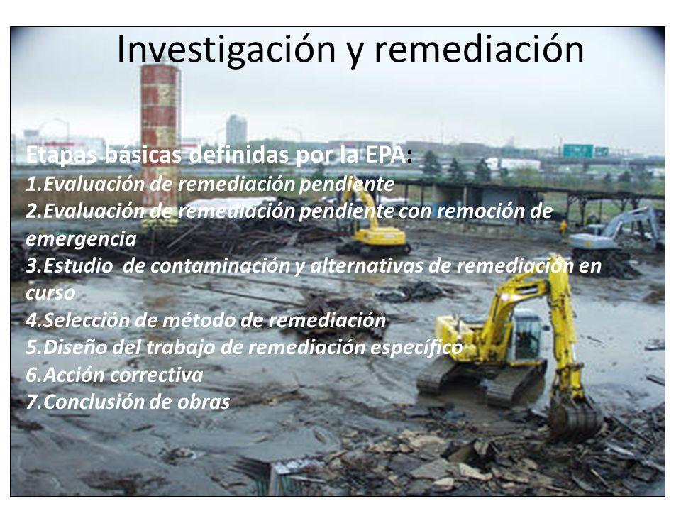 Investigación y remediación