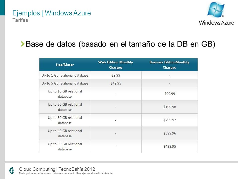 Ejemplos | Windows Azure