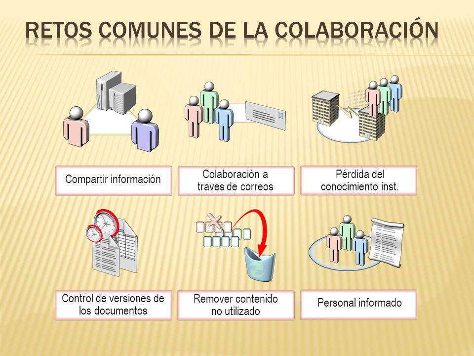 Retos comunes de la colaboración