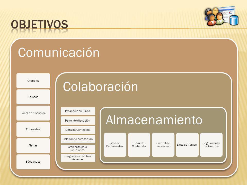 Comunicación Colaboración Almacenamiento Objetivos Anuncios Enlaces