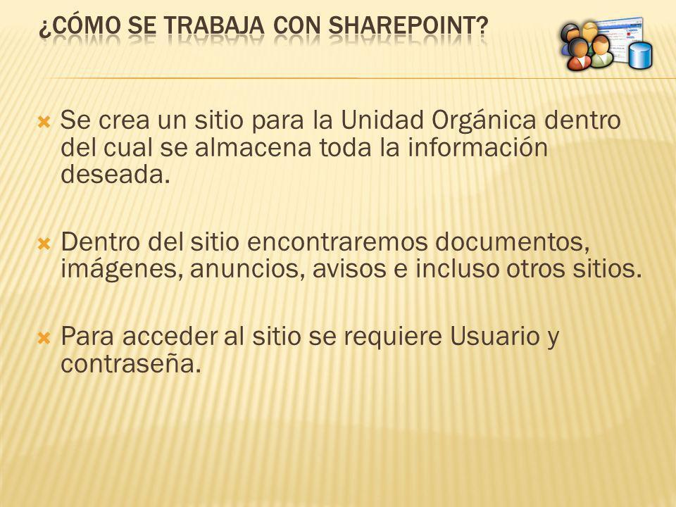 ¿Cómo se trabaja con Sharepoint