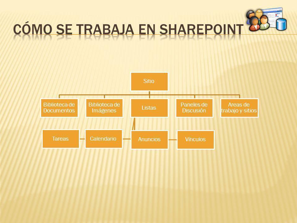 Cómo se trabaja en Sharepoint