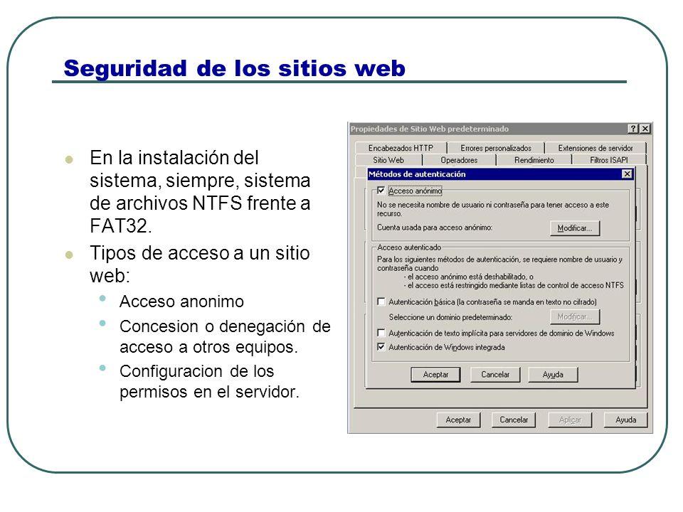 Seguridad de los sitios web