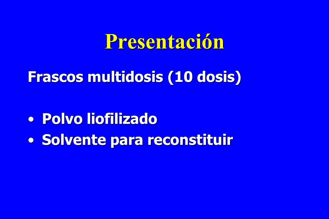 Presentación Frascos multidosis (10 dosis) Polvo liofilizado
