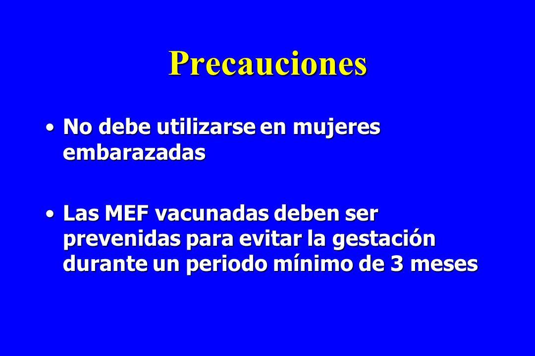 Precauciones No debe utilizarse en mujeres embarazadas