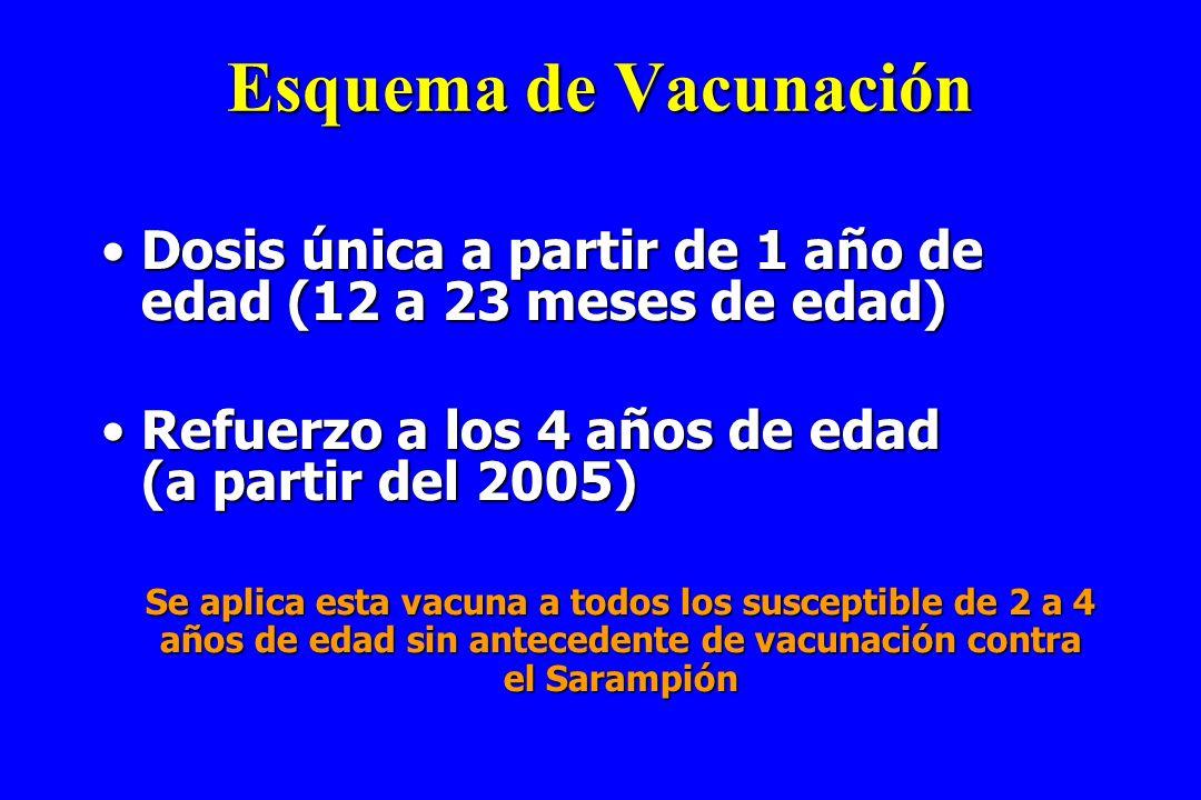 Esquema de Vacunación Dosis única a partir de 1 año de edad (12 a 23 meses de edad) Refuerzo a los 4 años de edad (a partir del 2005)