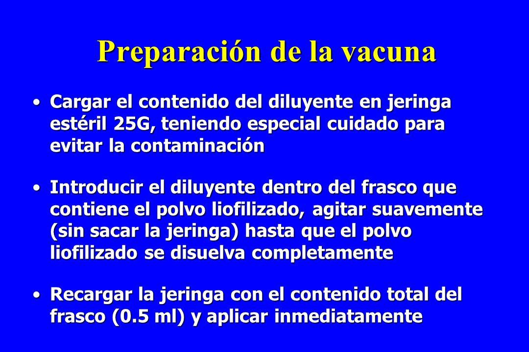 Preparación de la vacuna