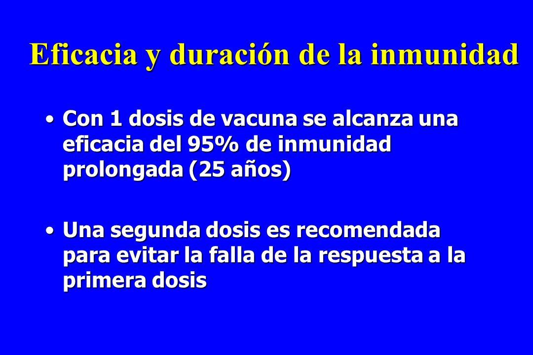 Eficacia y duración de la inmunidad