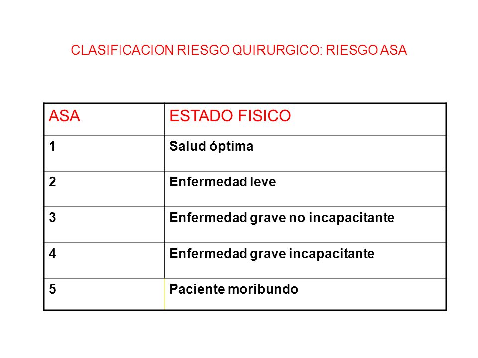 CLASIFICACION RIESGO QUIRURGICO: RIESGO ASA