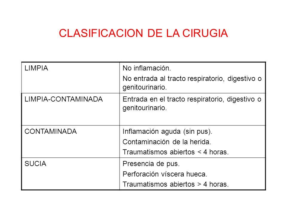 CLASIFICACION DE LA CIRUGIA