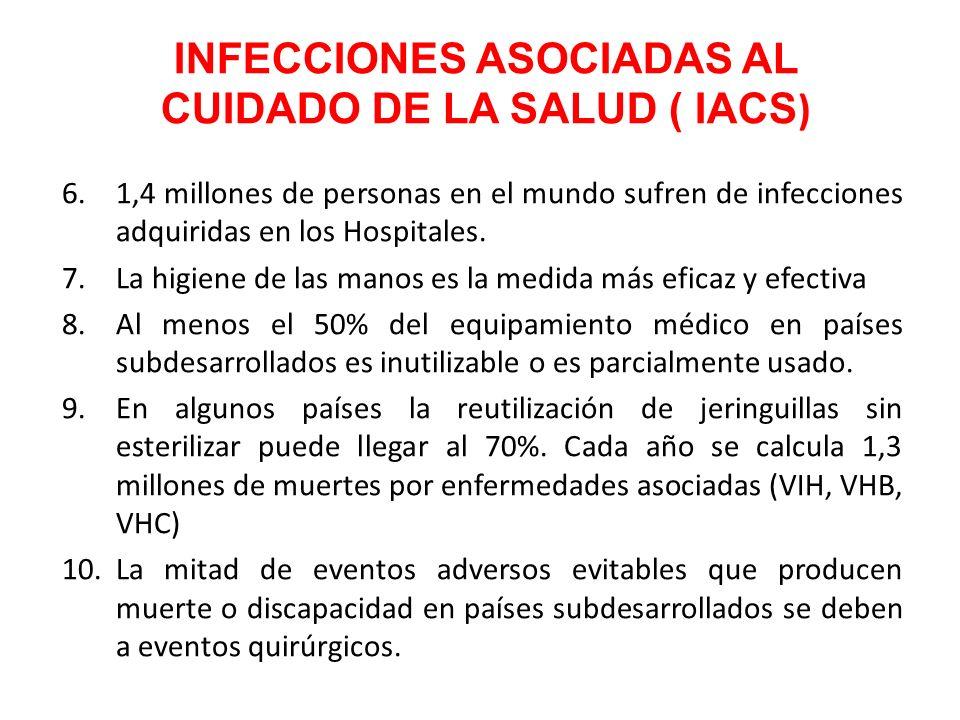 INFECCIONES ASOCIADAS AL CUIDADO DE LA SALUD ( IACS)