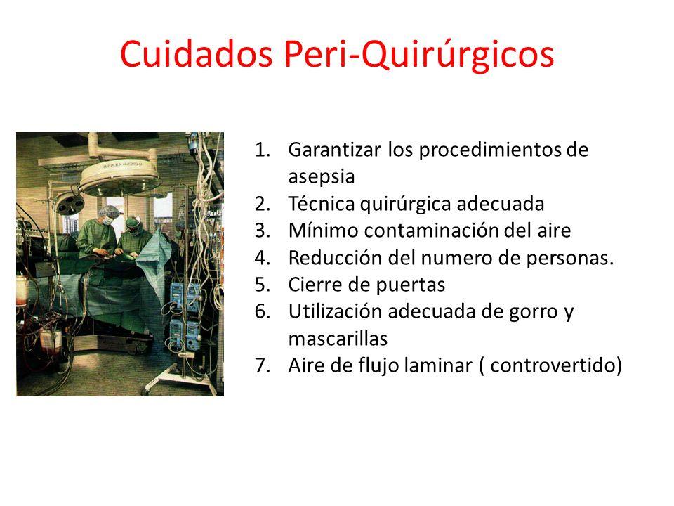Cuidados Peri-Quirúrgicos
