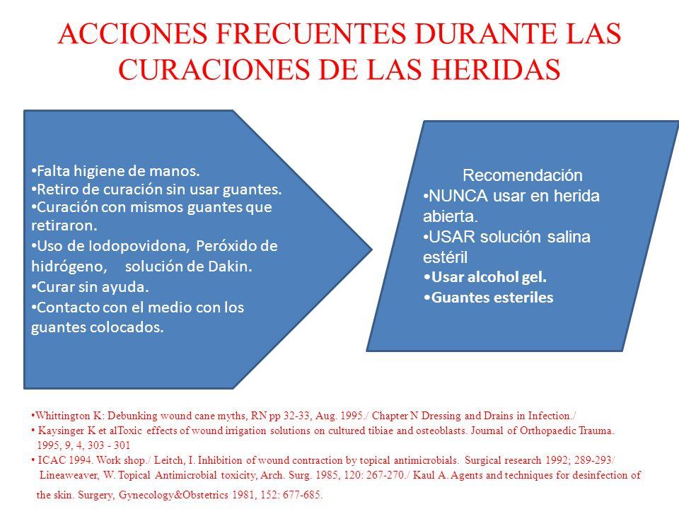 ACCIONES FRECUENTES DURANTE LAS CURACIONES DE LAS HERIDAS