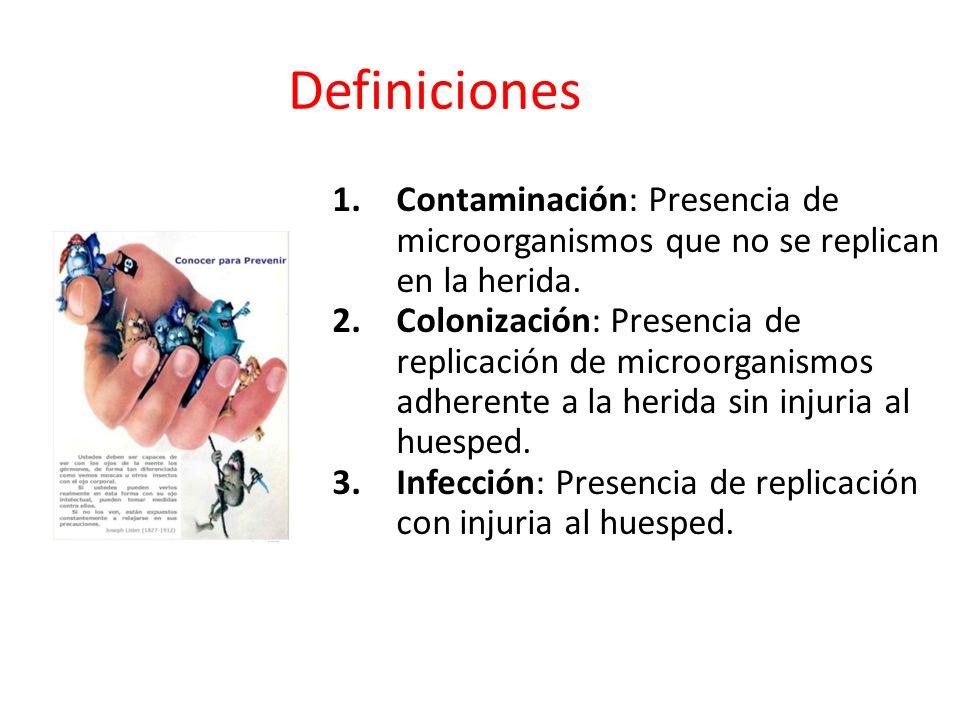 Definiciones Contaminación: Presencia de microorganismos que no se replican en la herida.