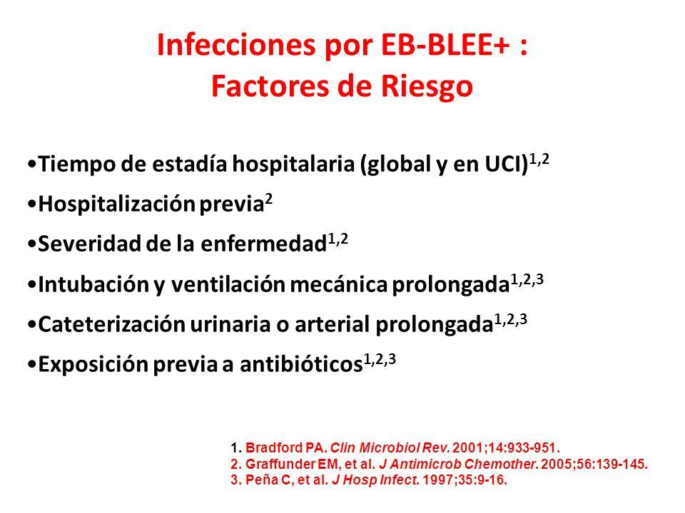 Infecciones por EB-BLEE+ :