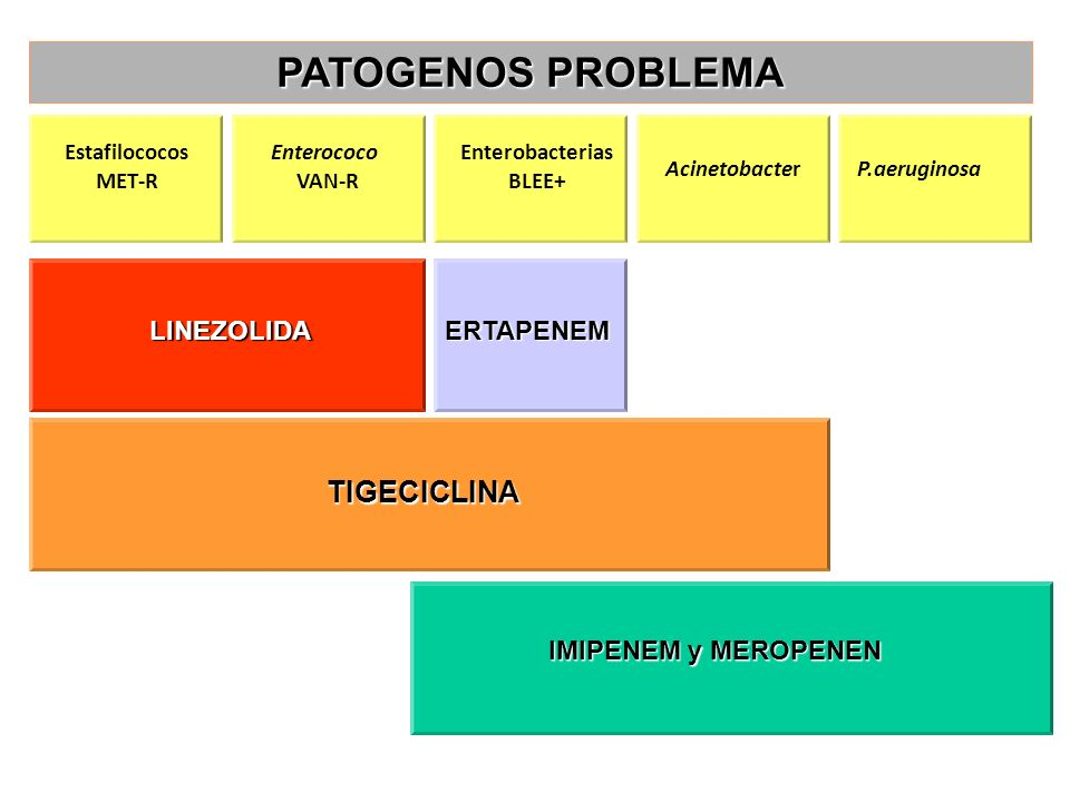 PATOGENOS PROBLEMA TIGECICLINA LINEZOLIDA ERTAPENEM