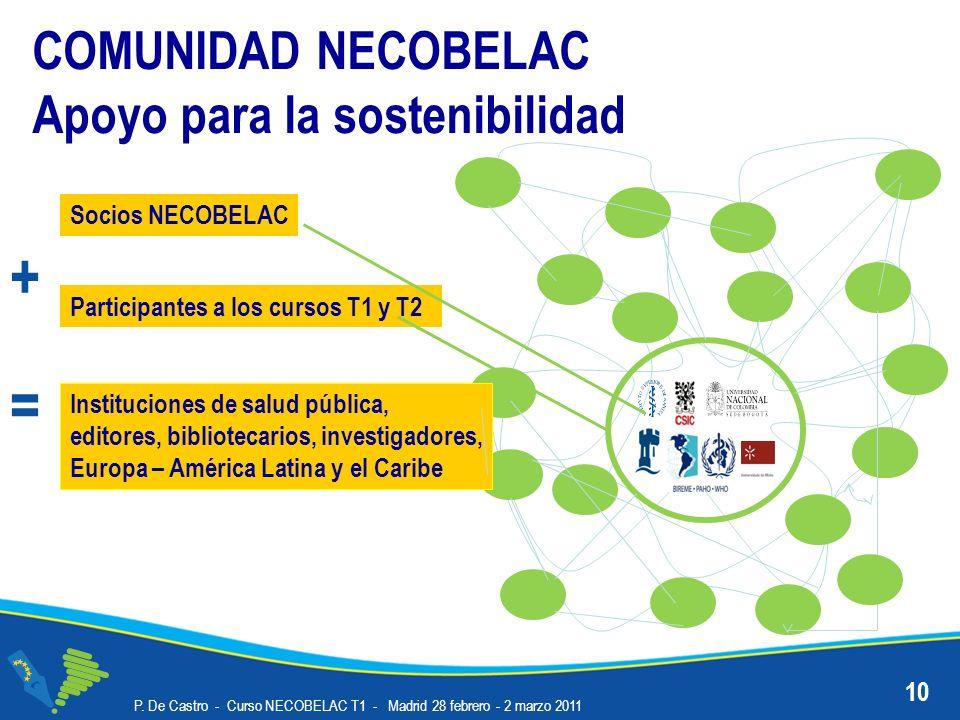 + = COMUNIDAD NECOBELAC Apoyo para la sostenibilidad Socios NECOBELAC