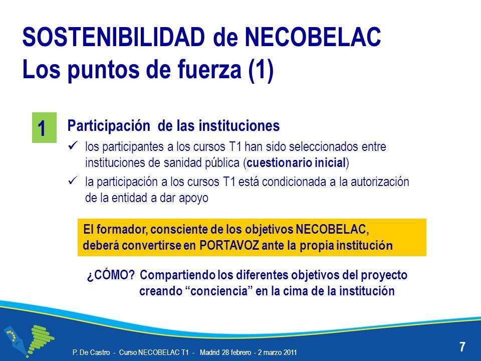 SOSTENIBILIDAD de NECOBELAC Los puntos de fuerza (1)