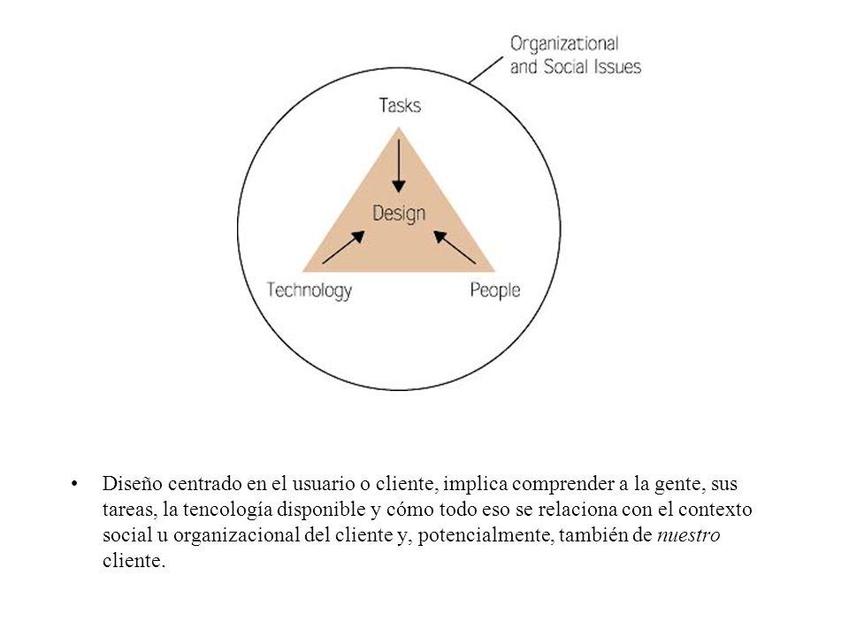 Diseño centrado en el usuario o cliente, implica comprender a la gente, sus tareas, la tencología disponible y cómo todo eso se relaciona con el contexto social u organizacional del cliente y, potencialmente, también de nuestro cliente.