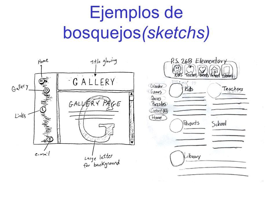 Ejemplos de bosquejos(sketchs)