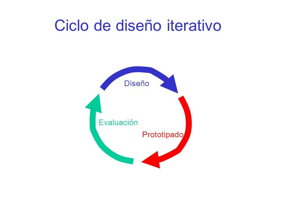 Ciclo de diseño iterativo