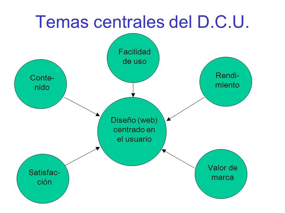 Temas centrales del D.C.U.