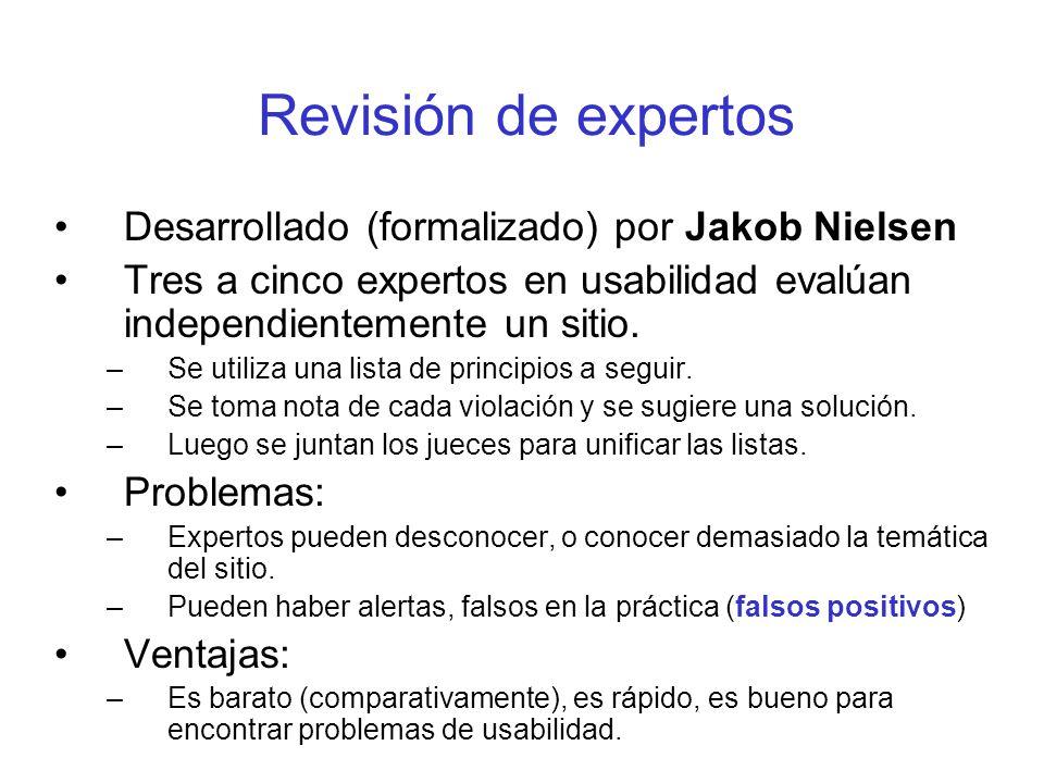 Revisión de expertos Desarrollado (formalizado) por Jakob Nielsen