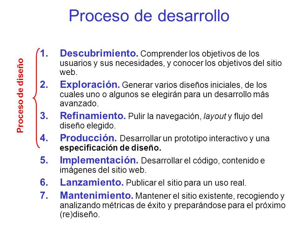 Proceso de desarrollo Descubrimiento. Comprender los objetivos de los usuarios y sus necesidades, y conocer los objetivos del sitio web.