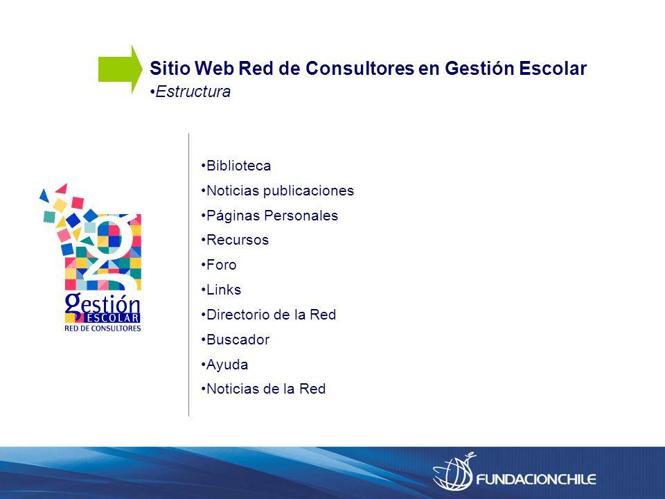Sitio Web Red de Consultores en Gestión Escolar