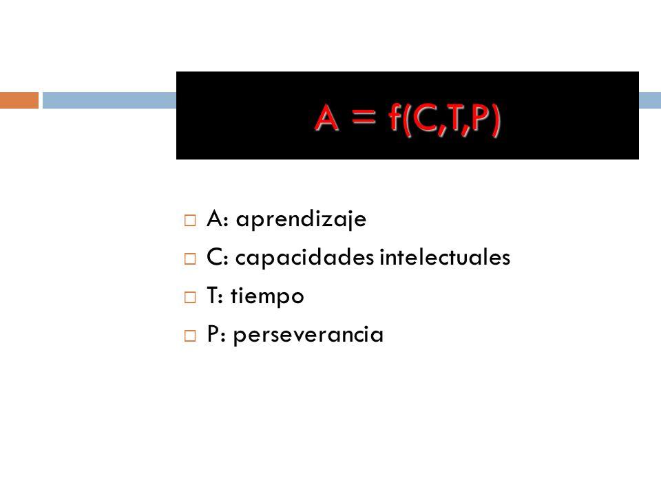 A = f(C,T,P) A: aprendizaje C: capacidades intelectuales T: tiempo